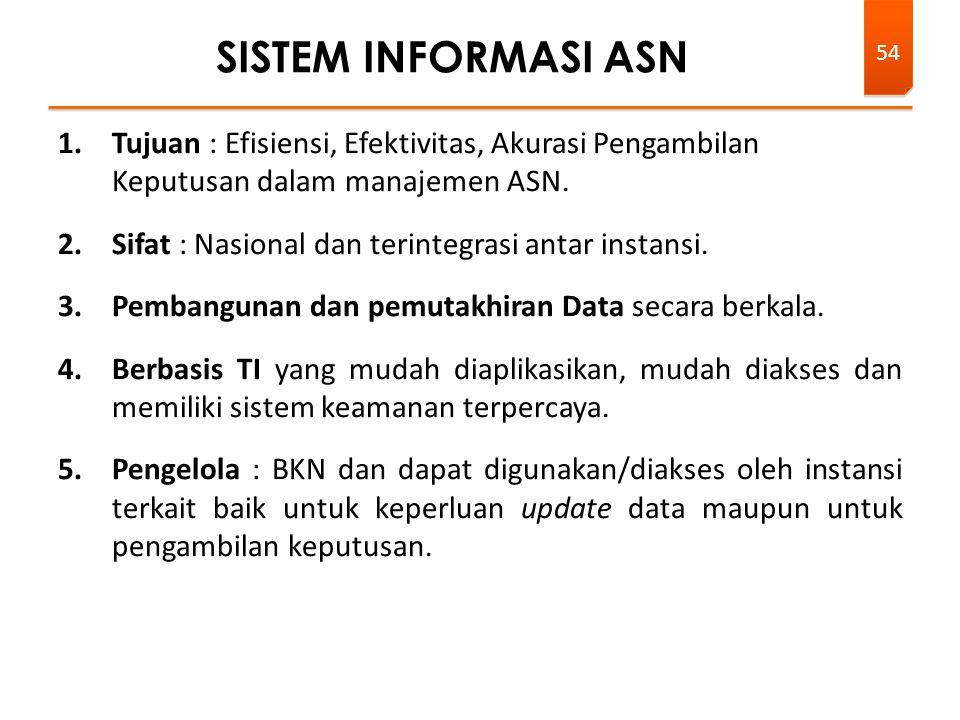 1.Tujuan : Efisiensi, Efektivitas, Akurasi Pengambilan Keputusan dalam manajemen ASN.