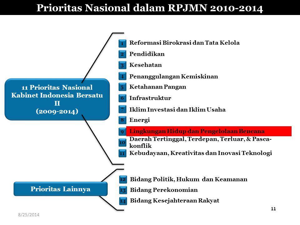 Prioritas Nasional dalam RPJMN 2010-2014 11 1 Reformasi Birokrasi dan Tata Kelola 2 Pendidikan 3 Kesehatan 4 Penanggulangan Kemiskinan 5 Ketahanan Pangan 6 Infrastruktur 7 Iklim Investasi dan Iklim Usaha 8 Energi 9 Lingkungan Hidup dan Pengelolaan Bencana 10 Daerah Tertinggal, Terdepan, Terluar, & Pasca- konflik 11 Prioritas Nasional Kabinet Indonesia Bersatu II (2009-2014) 11 Kebudayaan, Kreativitas dan Inovasi Teknologi 12 Bidang Politik, Hukum dan Keamanan 13 Bidang Perekonomian 14 Bidang Kesejahteraan Rakyat Prioritas Lainnya 8/25/2014