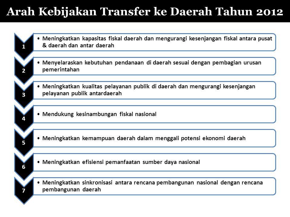 Arah Kebijakan Transfer ke Daerah Tahun 2012