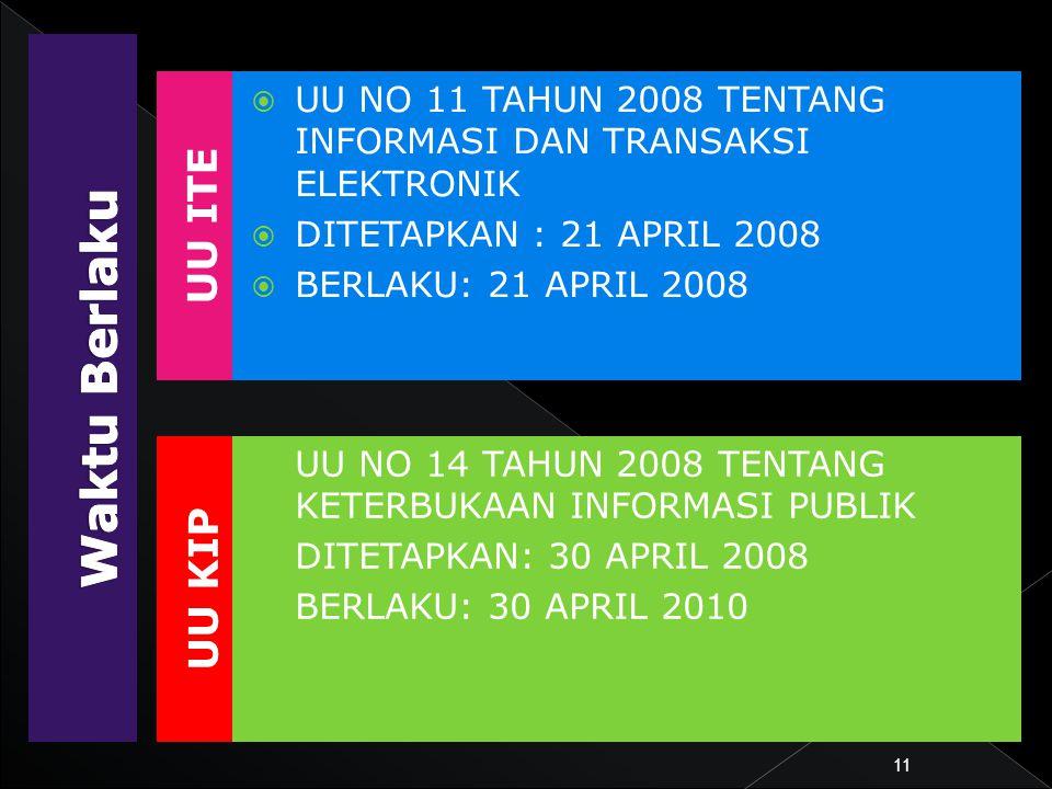 UU ITE UU KIP  UU NO 11 TAHUN 2008 TENTANG INFORMASI DAN TRANSAKSI ELEKTRONIK  DITETAPKAN : 21 APRIL 2008  BERLAKU: 21 APRIL 2008  UU NO 14 TAHUN