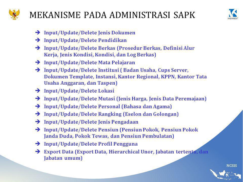 NCSIS MEKANISME PADA ADMINISTRASI SAPK  Input/Update/Delete Jenis Dokumen  Input/Update/Delete Pendidikan  Input/Update/Delete Berkas (Prosedur Ber