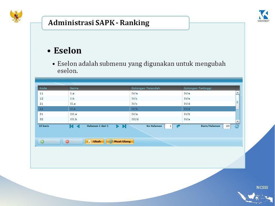NCSIS Eselon Eselon adalah submenu yang digunakan untuk mengubah eselon. Administrasi SAPK - Ranking