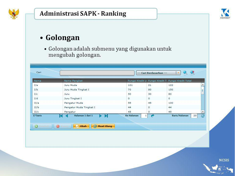 NCSIS Golongan Golongan adalah submenu yang digunakan untuk mengubah golongan. Administrasi SAPK - Ranking