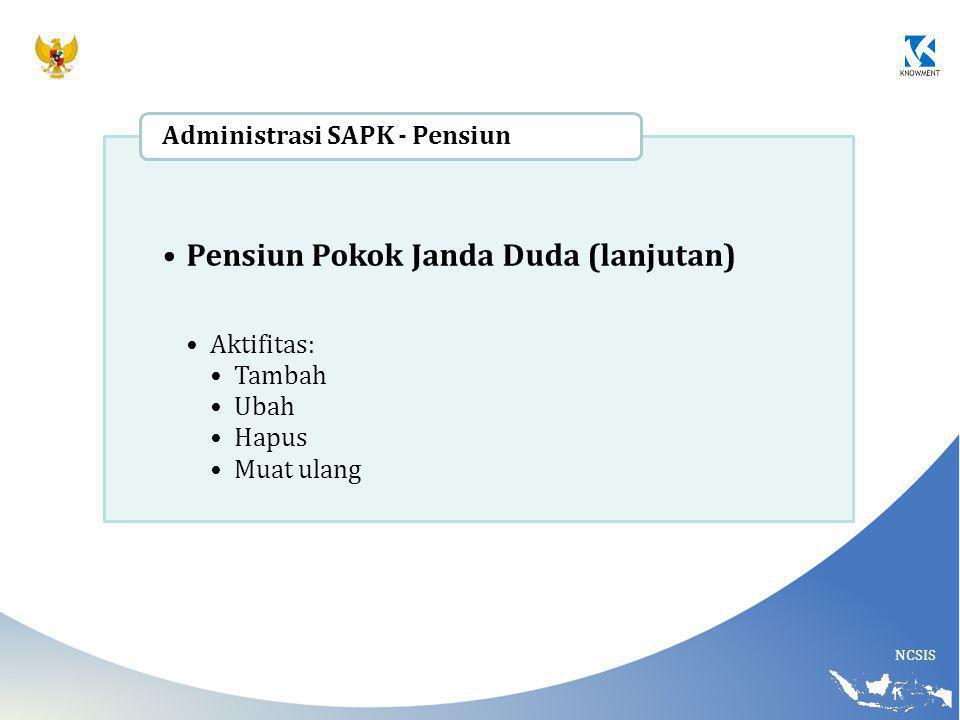 NCSIS Pensiun Pokok Janda Duda (lanjutan) Aktifitas: Tambah Ubah Hapus Muat ulang Administrasi SAPK - Pensiun
