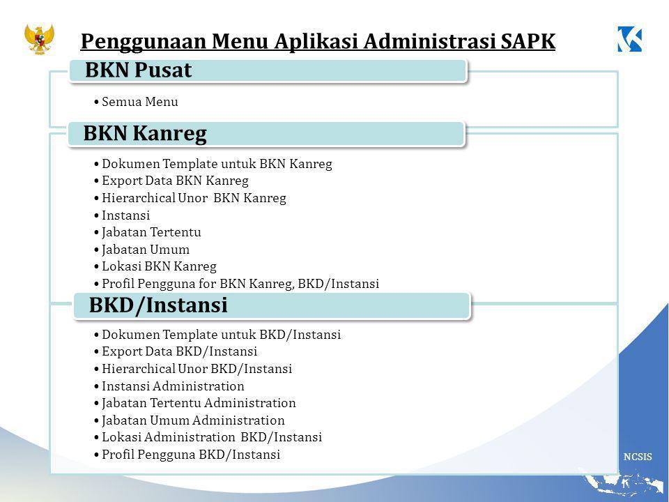 NCSIS Penggunaan Menu Aplikasi Administrasi SAPK Semua Menu BKN Pusat Dokumen Template untuk BKN Kanreg Export Data BKN Kanreg Hierarchical Unor BKN K