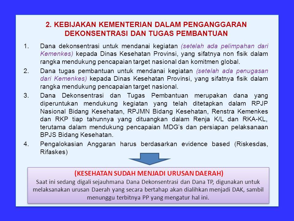 1.Dana dekonsentrasi untuk mendanai kegiatan (setelah ada pelimpahan dari Kemenkes) kepada Dinas Kesehatan Provinsi, yang sifatnya non fisik dalam ran