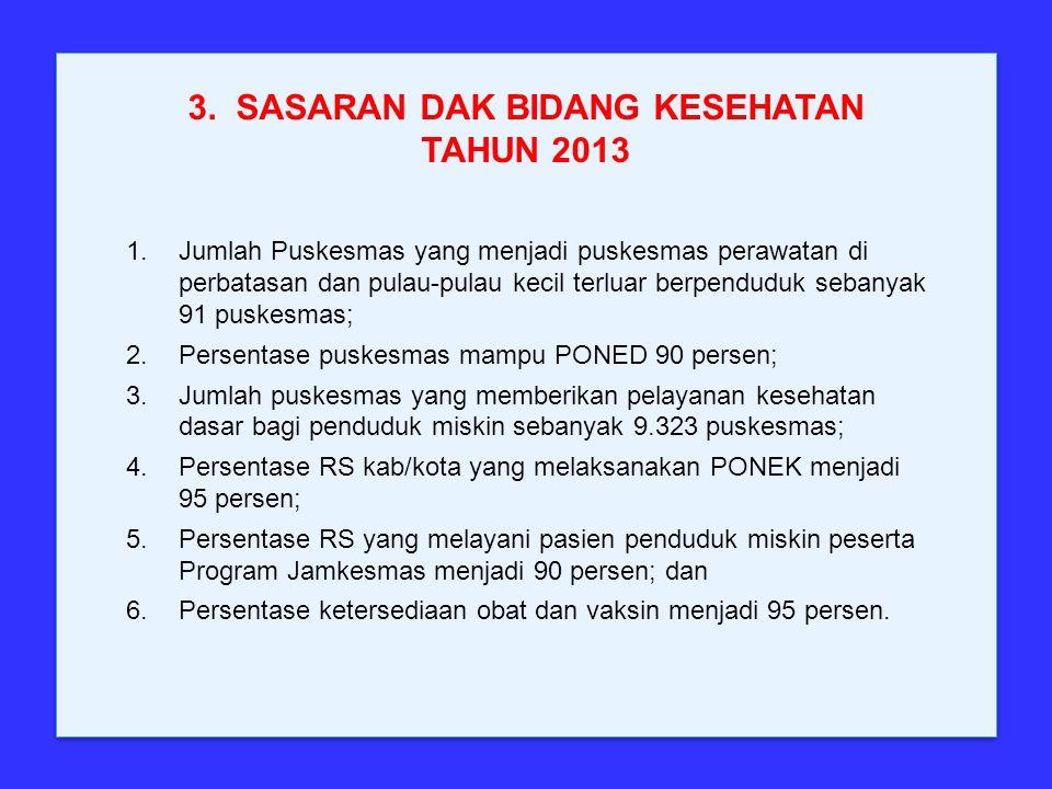3. SASARAN DAK BIDANG KESEHATAN TAHUN 2013 1.Jumlah Puskesmas yang menjadi puskesmas perawatan di perbatasan dan pulau-pulau kecil terluar berpenduduk