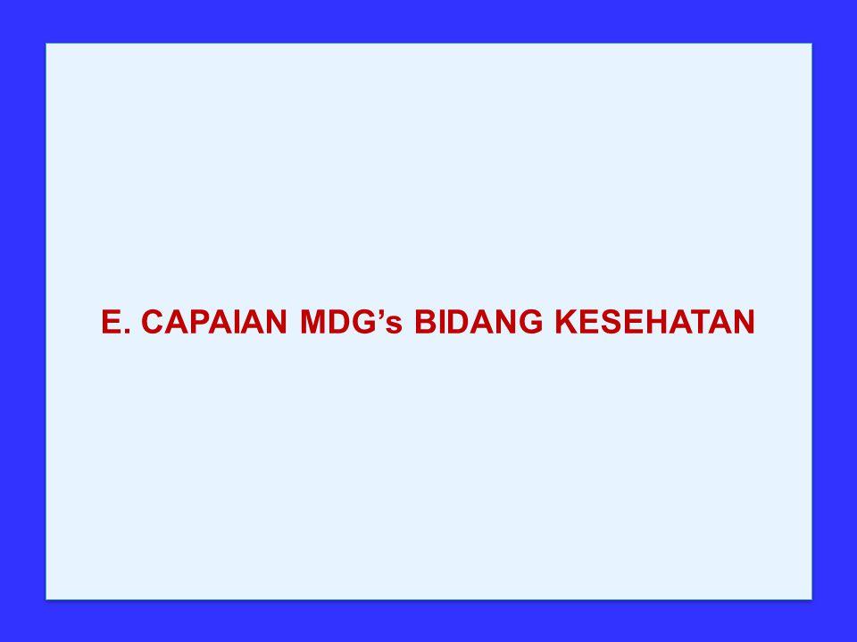 E. CAPAIAN MDG's BIDANG KESEHATAN