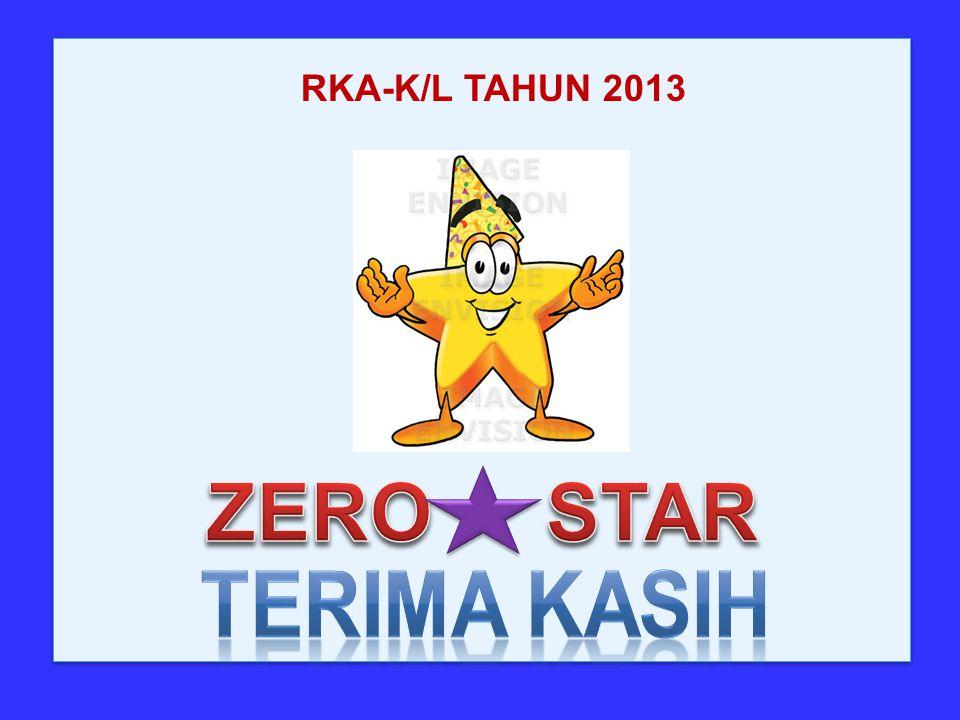 RKA-K/L TAHUN 2013