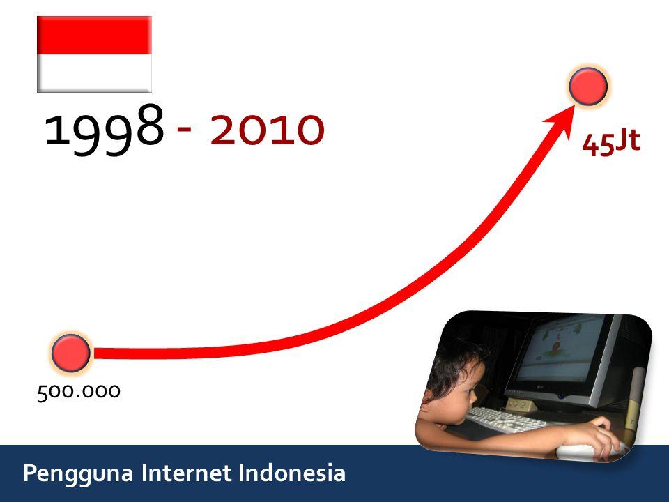 Visi Masyarakat Informasi Indonesia 2015 2010 2015