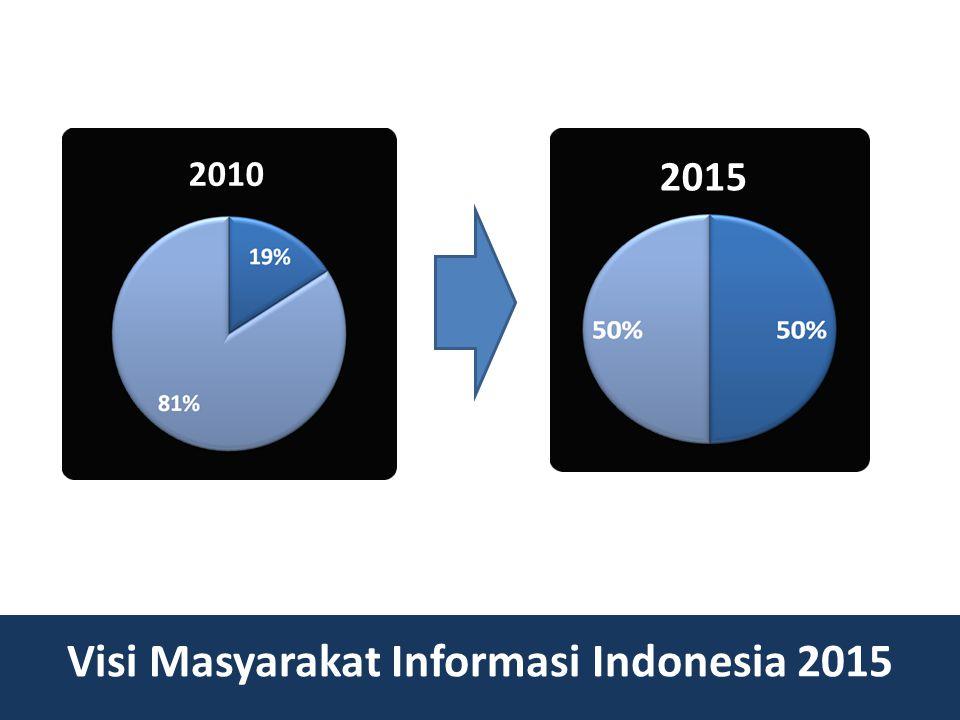 Information Consumer