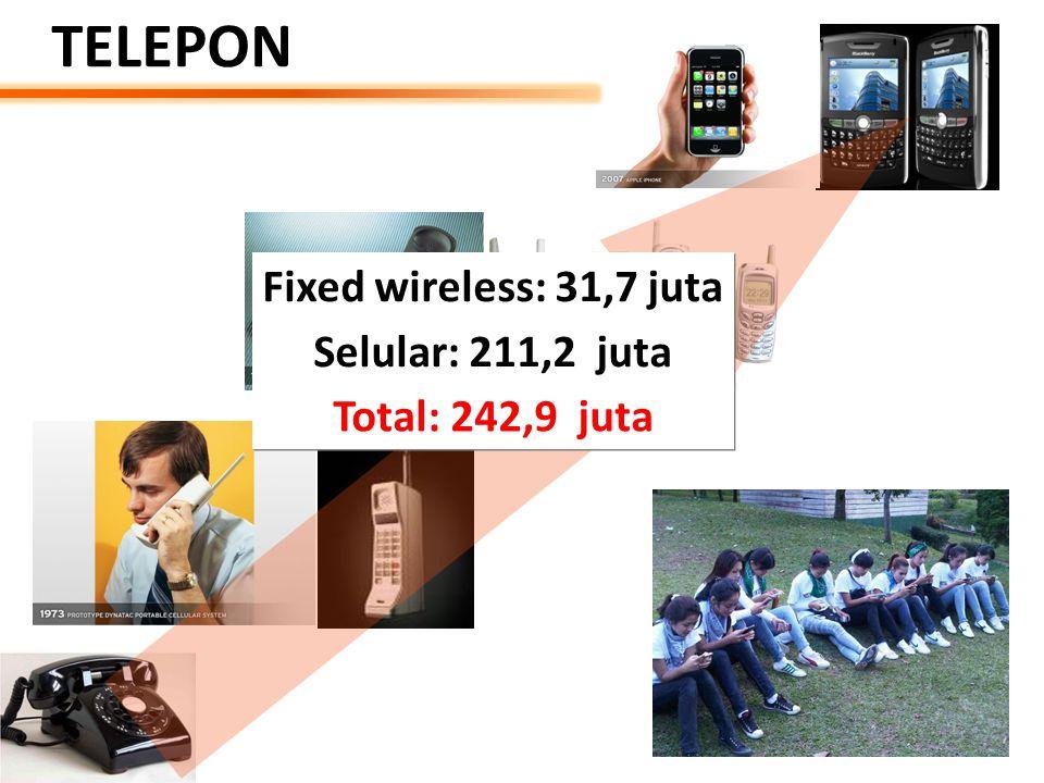 Media Komunikasi Relawan Merapi
