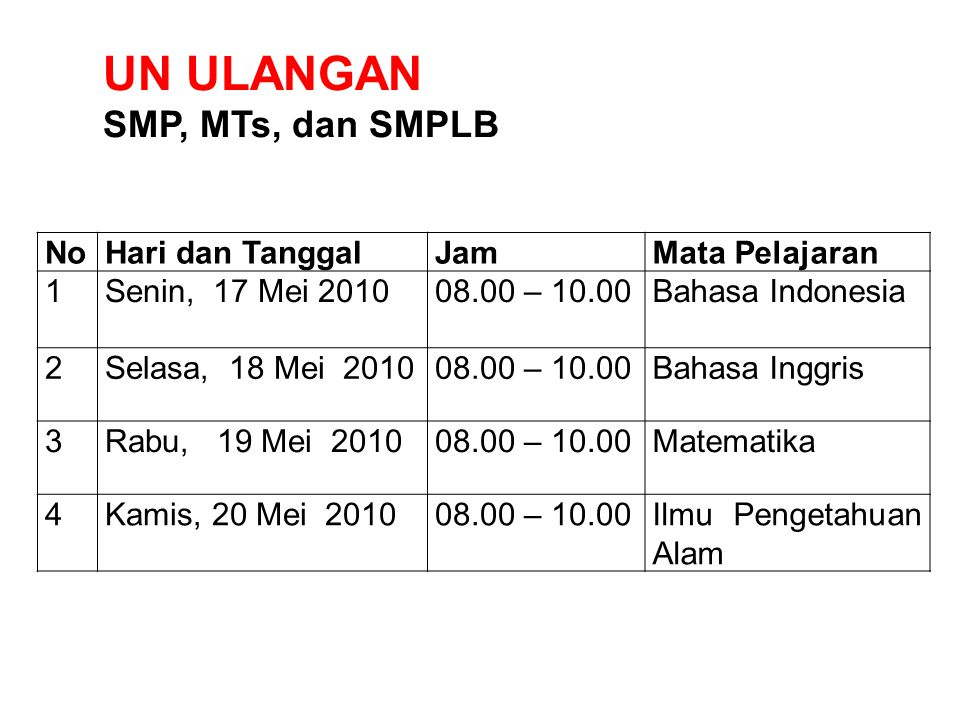 NoHari dan TanggalJamMata Pelajaran 1Senin, 17 Mei 201008.00 – 10.00Bahasa Indonesia 2Selasa, 18 Mei 201008.00 – 10.00Bahasa Inggris 3Rabu, 19 Mei 201