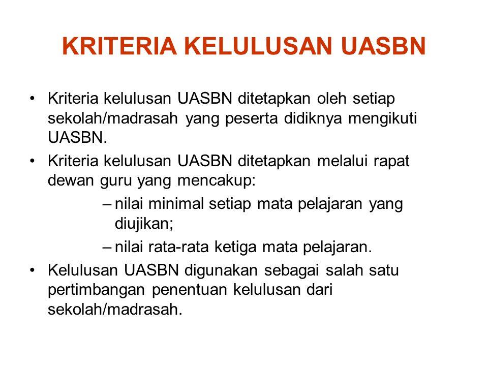 KRITERIA KELULUSAN UASBN Kriteria kelulusan UASBN ditetapkan oleh setiap sekolah/madrasah yang peserta didiknya mengikuti UASBN. Kriteria kelulusan UA