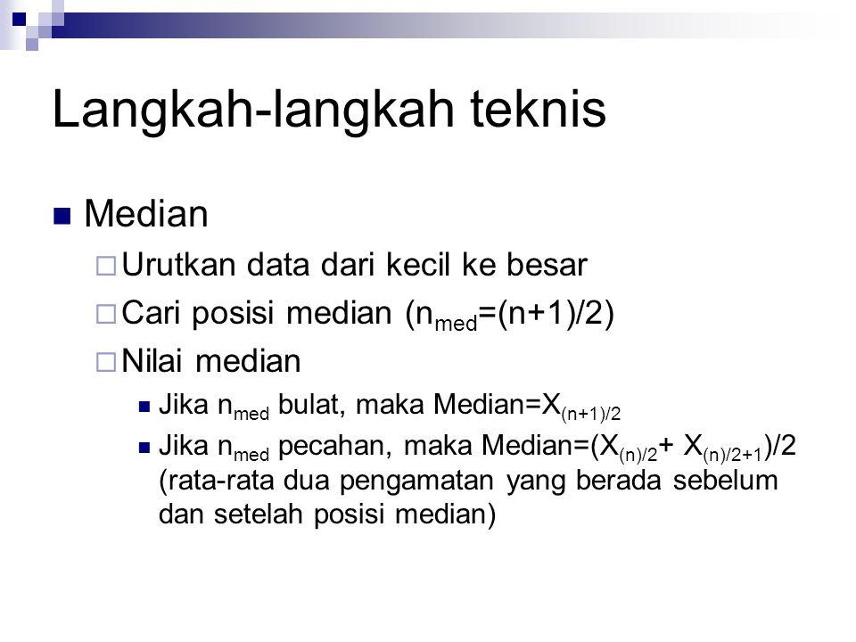 Langkah-langkah teknis Median  Urutkan data dari kecil ke besar  Cari posisi median (n med =(n+1)/2)  Nilai median Jika n med bulat, maka Median=X
