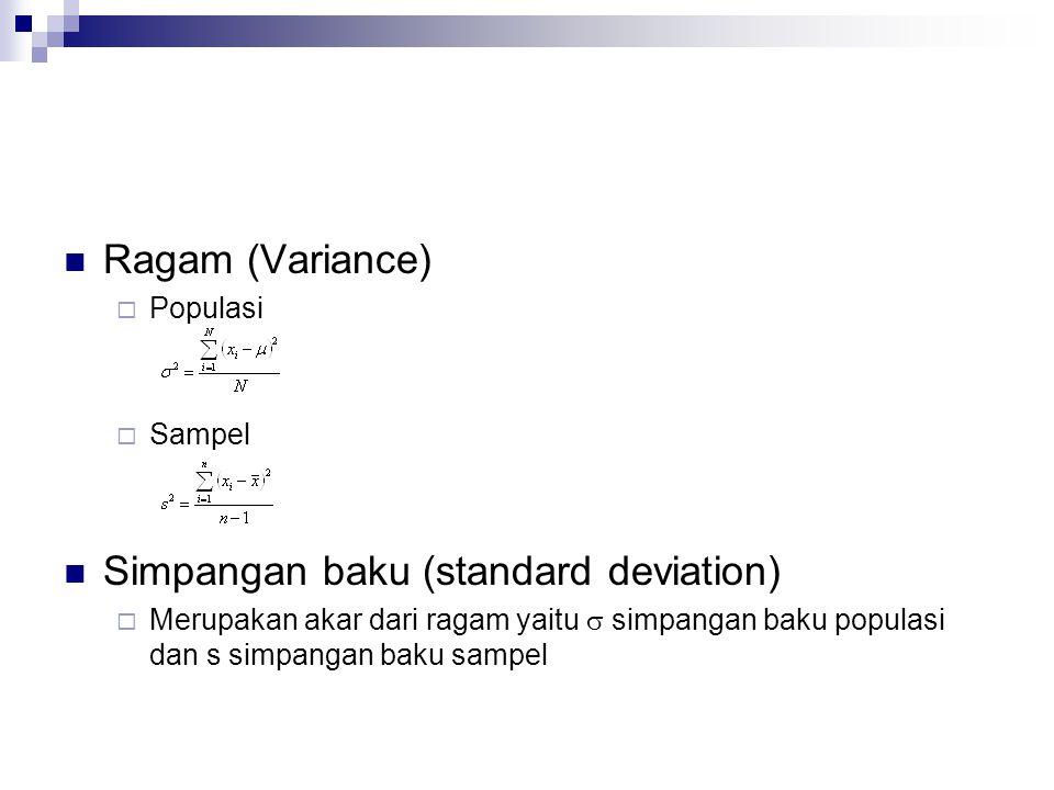Ragam (Variance)  Populasi  Sampel Simpangan baku (standard deviation)  Merupakan akar dari ragam yaitu  simpangan baku populasi dan s simpangan b