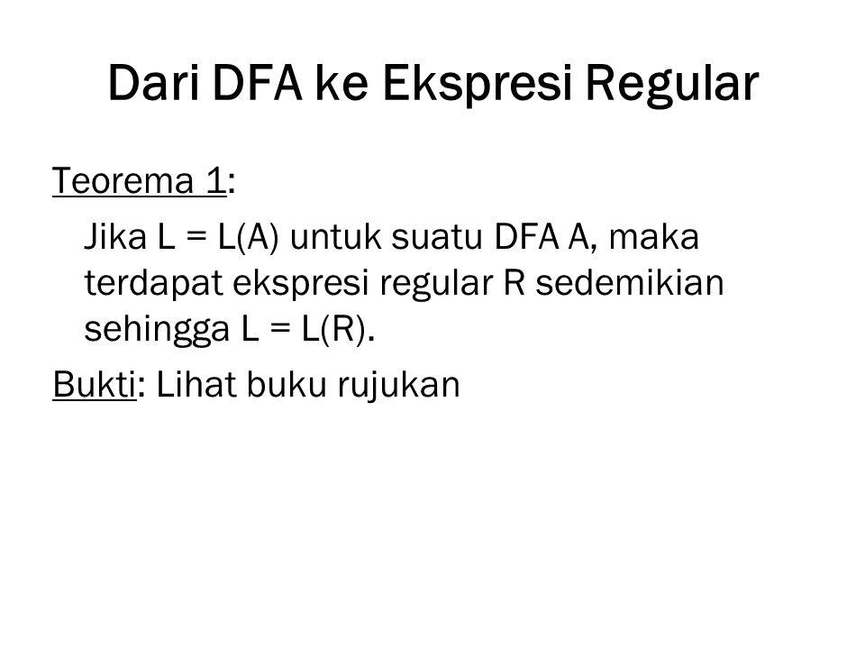 Dari DFA ke Ekspresi Regular Teorema 1: Jika L = L(A) untuk suatu DFA A, maka terdapat ekspresi regular R sedemikian sehingga L = L(R). Bukti: Lihat b