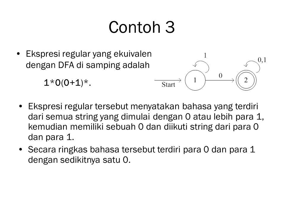 Contoh 3 Ekspresi regular yang ekuivalen dengan DFA di samping adalah 1*0(0+1)*. Ekspresi regular tersebut menyatakan bahasa yang terdiri dari semua s