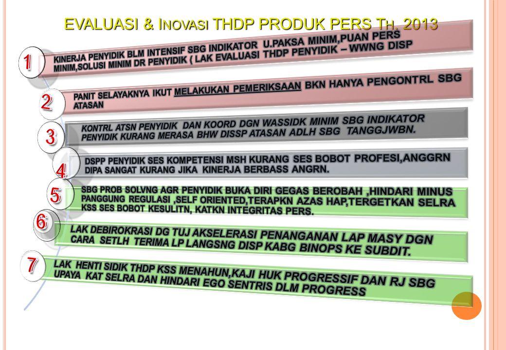 EVALUASI & I NOVASI THDP PRODUK PERS T H. 2013
