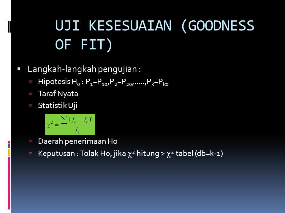 UJI KESESUAIAN (GOODNESS OF FIT)  Langkah-langkah pengujian :  Hipotesis H 0 : P 1 =P 10,P 2 =P 20,.....,P k =P k0  Taraf Nyata  Statistik Uji  Daerah penerimaan Ho  Keputusan : Tolak Ho, jika  2 hitung >  2 tabel (db=k-1)