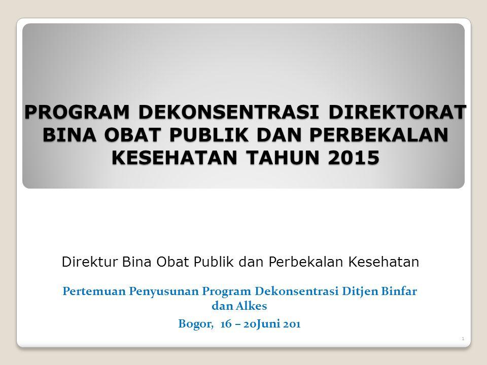 PROGRAM DEKONSENTRASI DIREKTORAT BINA OBAT PUBLIK DAN PERBEKALAN KESEHATAN TAHUN 2015 Direktur Bina Obat Publik dan Perbekalan Kesehatan Pertemuan Pen