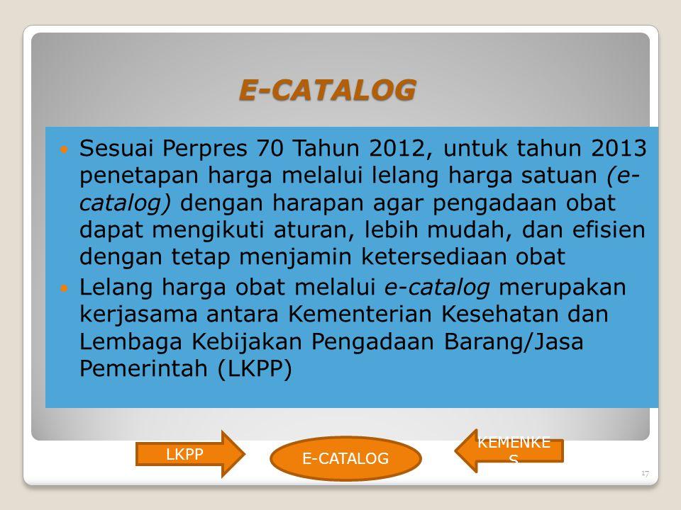 E-CATALOG Sesuai Perpres 70 Tahun 2012, untuk tahun 2013 penetapan harga melalui lelang harga satuan (e- catalog) dengan harapan agar pengadaan obat d