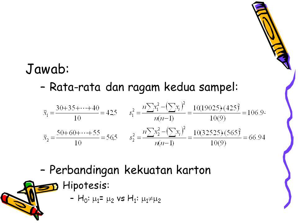 Jawab: –Rata-rata dan ragam kedua sampel: –Perbandingan kekuatan karton Hipotesis: –H 0 :  1 =  2 vs H 1 :  1  2