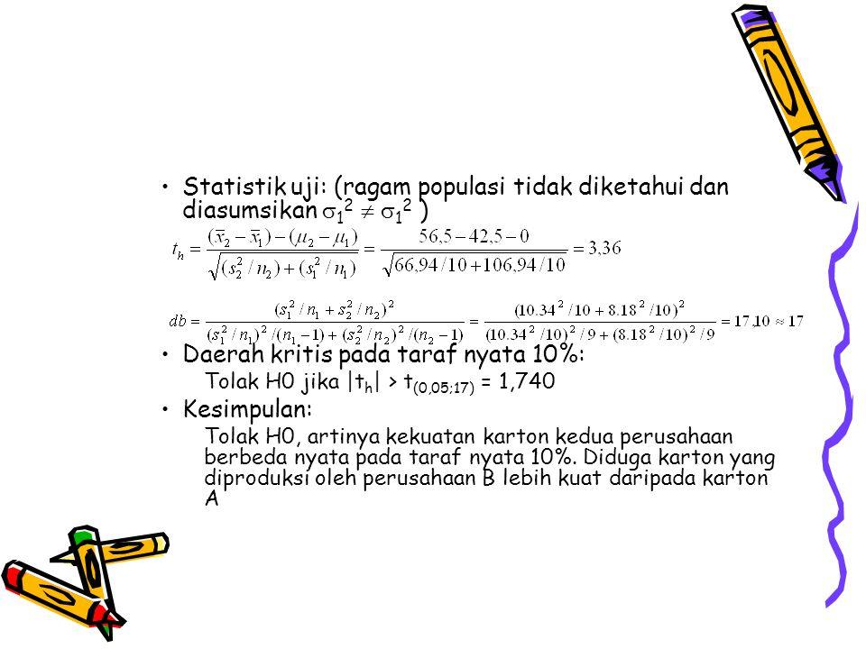 Statistik uji: (ragam populasi tidak diketahui dan diasumsikan  1 2   1 2 ) Daerah kritis pada taraf nyata 10%: Tolak H0 jika |t h | > t (0,05;17)