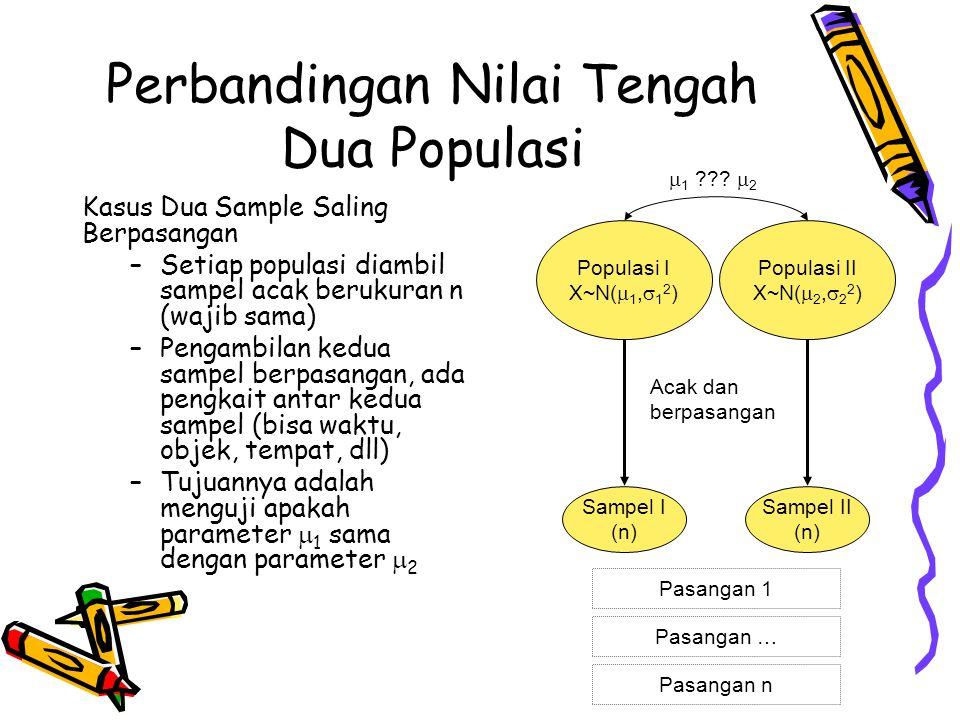 Perbandingan Nilai Tengah Dua Populasi Kasus Dua Sample Saling Berpasangan –Setiap populasi diambil sampel acak berukuran n (wajib sama) –Pengambilan
