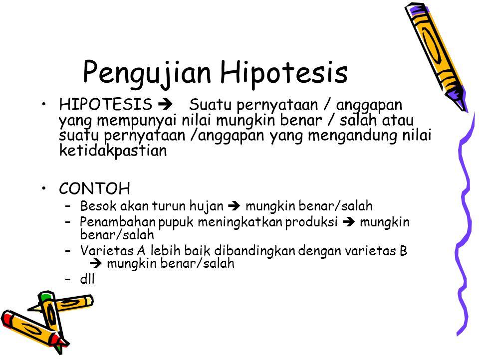 HIPOTESIS  Suatu pernyataan / anggapan yang mempunyai nilai mungkin benar / salah atau suatu pernyataan /anggapan yang mengandung nilai ketidakpastia