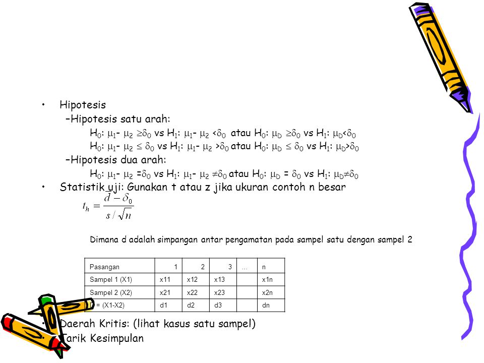 Hipotesis –Hipotesis satu arah: H 0 :  1 -  2  0 vs H 1 :  1 -  2 <  0 atau H 0 :  D  0 vs H 1 :  D <  0 H 0 :  1 -  2   0 vs H 1 : 