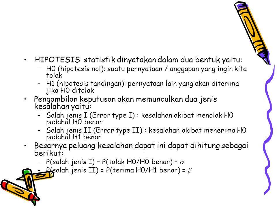 HIPOTESIS statistik dinyatakan dalam dua bentuk yaitu: –H0 (hipotesis nol): suatu pernyataan / anggapan yang ingin kita tolak –H1 (hipotesis tandingan