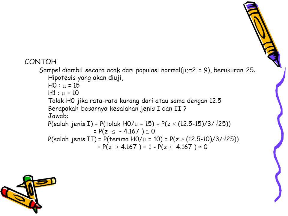 CONTOH Sampel diambil secara acak dari populasi normal(  ;  2 = 9), berukuran 25. Hipotesis yang akan diuji, H0 :  = 15 H1 :  = 10 Tolak H0 jika r