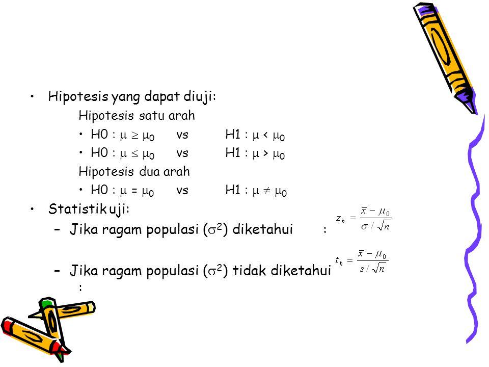 Hipotesis yang dapat diuji: Hipotesis satu arah H0 :    0 vsH1 :  <  0 H0 :    0 vsH1 :  >  0 Hipotesis dua arah H0 :  =  0 vsH1 :    0