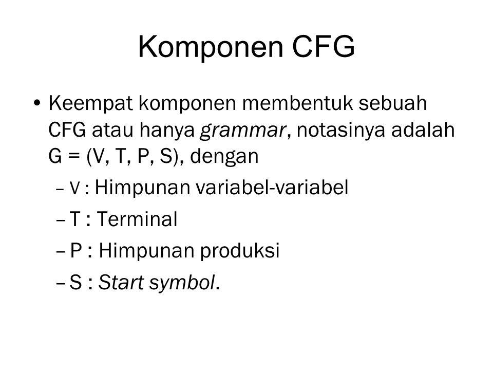 Komponen CFG Keempat komponen membentuk sebuah CFG atau hanya grammar, notasinya adalah G = (V, T, P, S), dengan –V : Himpunan variabel-variabel –T :