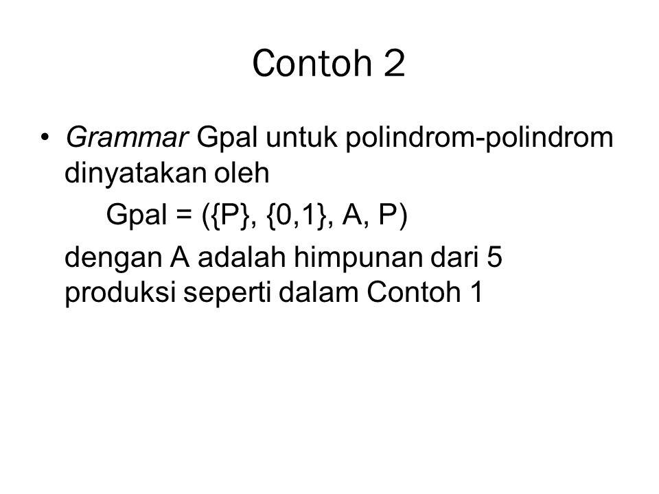 Contoh 2 Grammar Gpal untuk polindrom-polindrom dinyatakan oleh Gpal = ({P}, {0,1}, A, P) dengan A adalah himpunan dari 5 produksi seperti dalam Conto