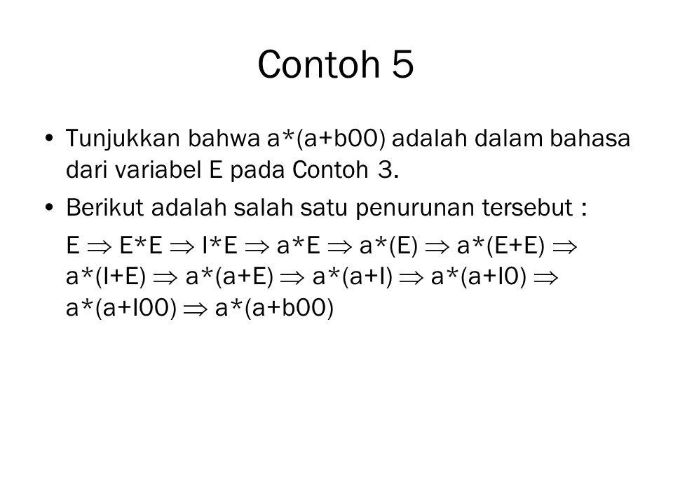 Contoh 5 Tunjukkan bahwa a*(a+b00) adalah dalam bahasa dari variabel E pada Contoh 3. Berikut adalah salah satu penurunan tersebut : E  E*E  I*E  a