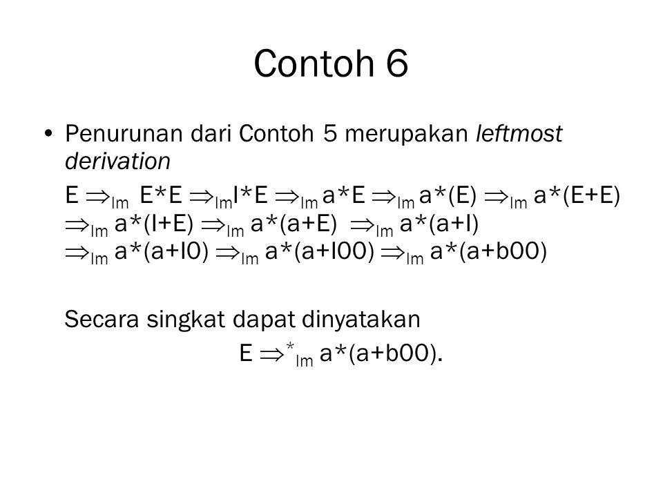 Contoh 6 Penurunan dari Contoh 5 merupakan leftmost derivation E  lm E*E  lm I*E  lm a*E  lm a*(E)  lm a*(E+E)  lm a*(I+E)  lm a*(a+E)  lm a*(