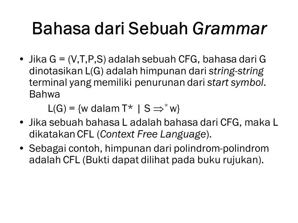 Bahasa dari Sebuah Grammar Jika G = (V,T,P,S) adalah sebuah CFG, bahasa dari G dinotasikan L(G) adalah himpunan dari string-string terminal yang memil