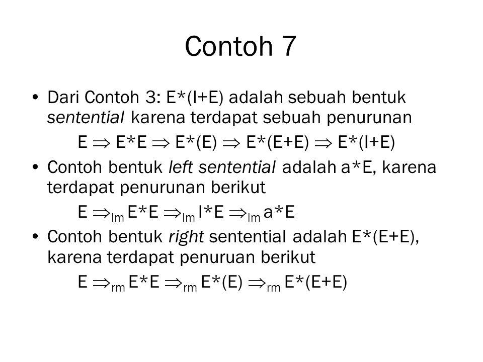 Contoh 7 Dari Contoh 3: E*(I+E) adalah sebuah bentuk sentential karena terdapat sebuah penurunan E  E*E  E*(E)  E*(E+E)  E*(I+E) Contoh bentuk lef