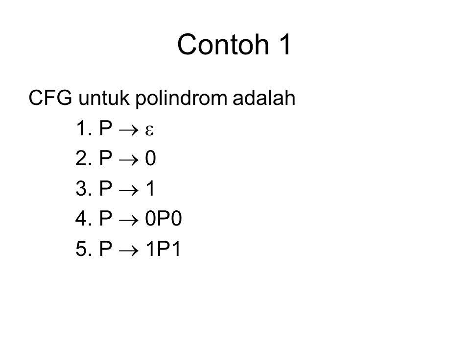 Contoh 1 CFG untuk polindrom adalah 1.P   2.P  0 3.P  1 4.P  0P0 5.P  1P1