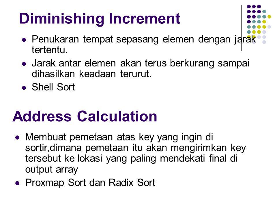 Diminishing Increment Penukaran tempat sepasang elemen dengan jarak tertentu. Jarak antar elemen akan terus berkurang sampai dihasilkan keadaan teruru