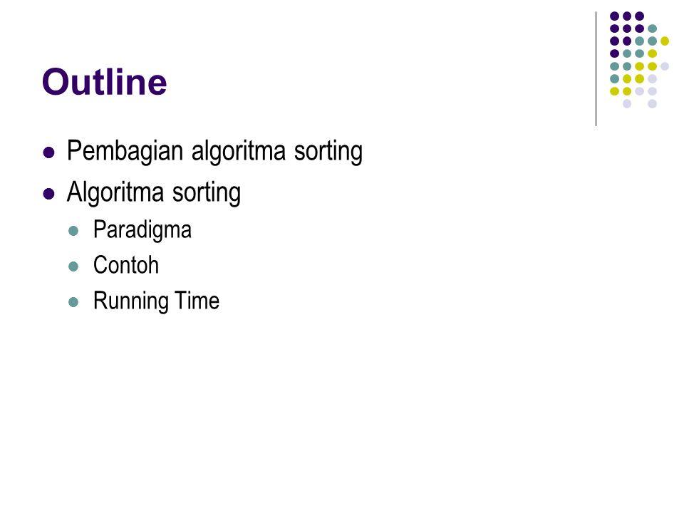 Outline Pembagian algoritma sorting Algoritma sorting Paradigma Contoh Running Time