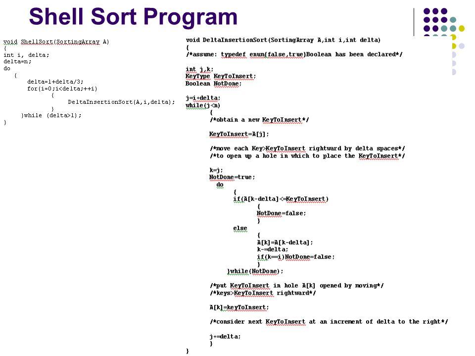 Shell Sort Program