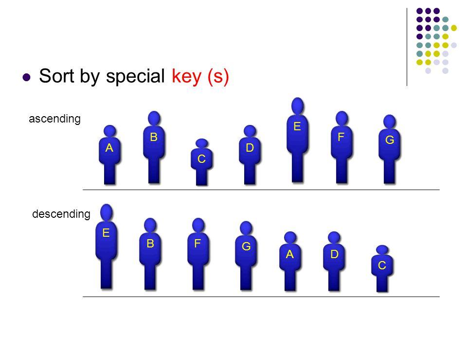 Sort by special key (s) A B C D E F G A B C D E F G ascending descending