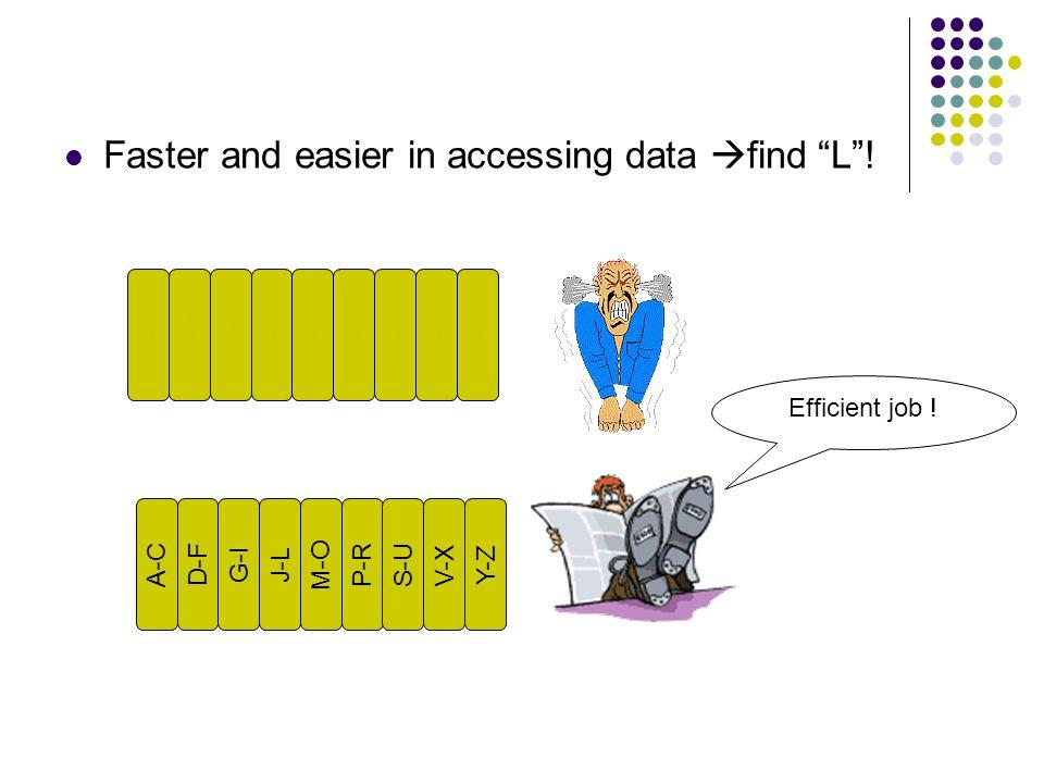 Why Sorting Menyusun sekelompok elemen data yang tidak terurut menjadi terurut berdasarkan suatu kriteria tertentu.