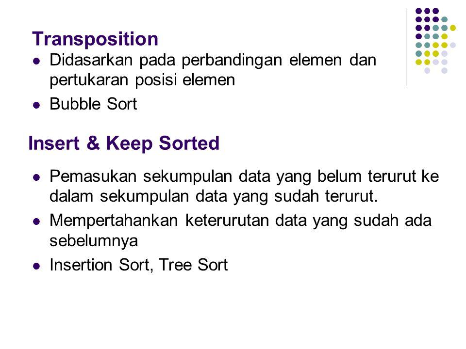 Transposition Didasarkan pada perbandingan elemen dan pertukaran posisi elemen Bubble Sort Insert & Keep Sorted Pemasukan sekumpulan data yang belum t