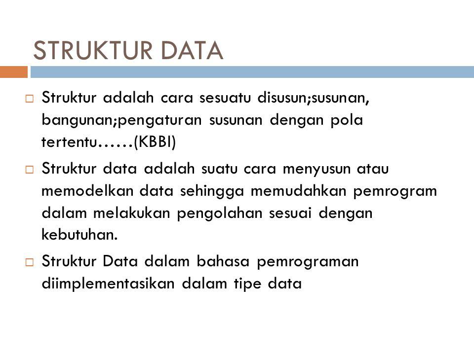 STRUKTUR DATA  Struktur adalah cara sesuatu disusun;susunan, bangunan;pengaturan susunan dengan pola tertentu……(KBBI)  Struktur data adalah suatu cara menyusun atau memodelkan data sehingga memudahkan pemrogram dalam melakukan pengolahan sesuai dengan kebutuhan.