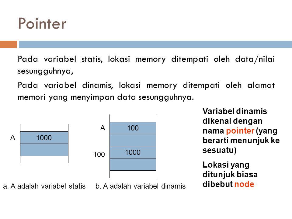 Pointer Pada variabel statis, lokasi memory ditempati oleh data/nilai sesungguhnya, Pada variabel dinamis, lokasi memory ditempati oleh alamat memori yang menyimpan data sesungguhnya.