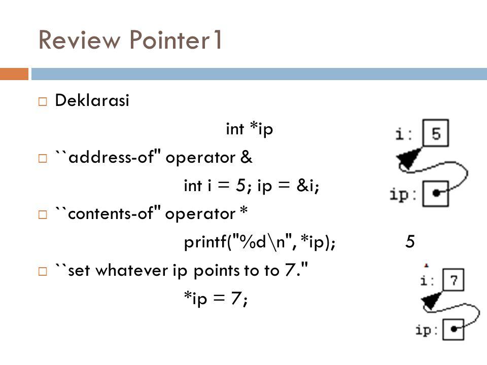 Review Pointer1  Deklarasi int *ip  ``address-of'' operator & int i = 5; ip = &i;  ``contents-of'' operator * printf(